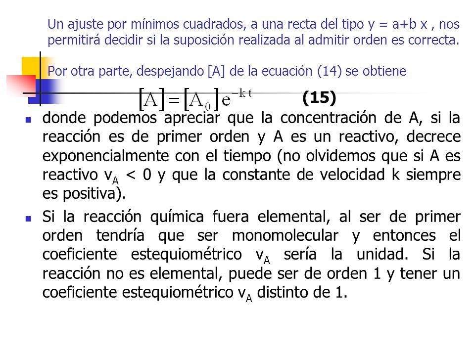 Un ajuste por mínimos cuadrados, a una recta del tipo y = a+b x , nos permitirá decidir si la suposición realizada al admitir orden es correcta. Por otra parte, despejando [A] de la ecuación (14) se obtiene